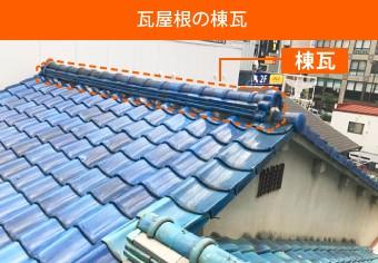 瓦屋根の棟瓦