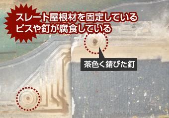 屋根材を固定しているビスの腐食
