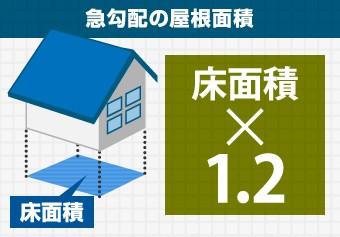 急勾配の屋根面積